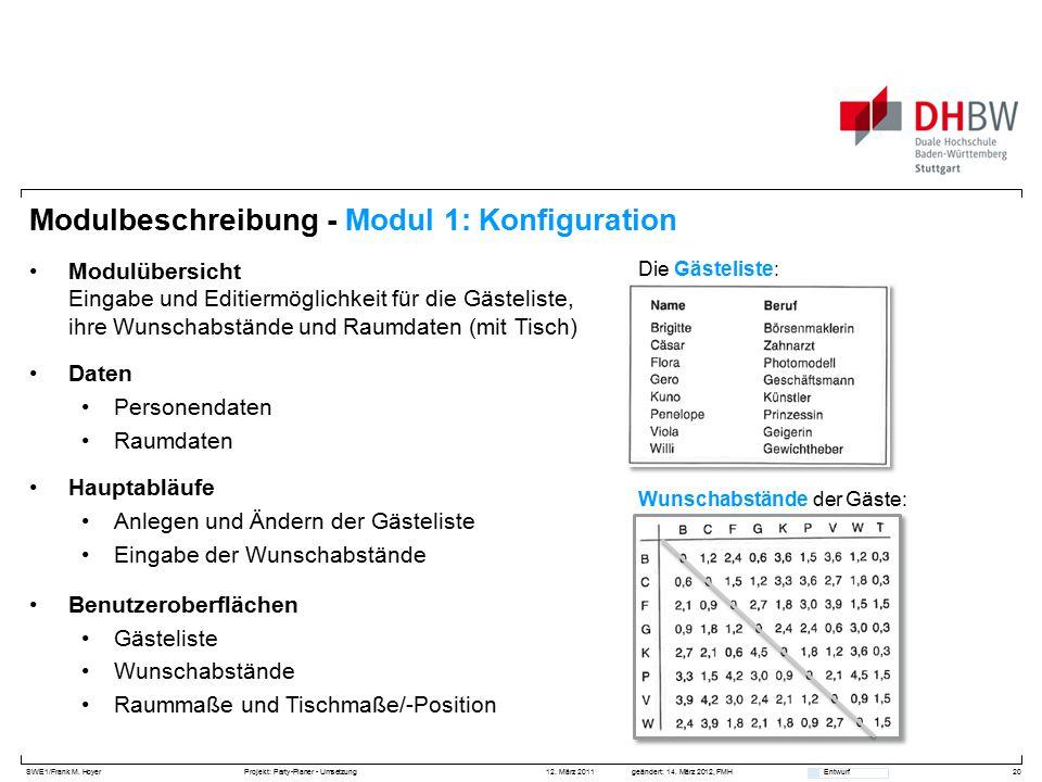 SWE1/Frank M. HoyerProjekt: Party-Planer - Umsetzung 12. März 2011geändert: 14. März 2012, FMH Entwurf Modulbeschreibung - Modul 1: Konfiguration Modu