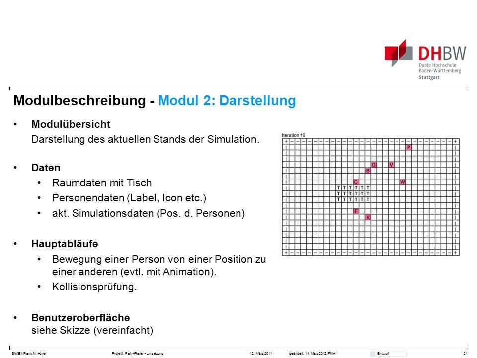 SWE1/Frank M. HoyerProjekt: Party-Planer - Umsetzung 12. März 2011geändert: 14. März 2012, FMH Entwurf Modulbeschreibung - Modul 2: Darstellung Modulü