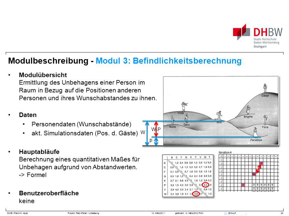 SWE1/Frank M. HoyerProjekt: Party-Planer - Umsetzung 12. März 2011geändert: 14. März 2012, FMH Entwurf Modulbeschreibung - Modul 3: Befindlichkeitsber