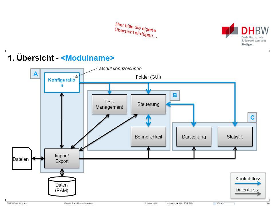 SWE1/Frank M. HoyerProjekt: Party-Planer - Umsetzung 12. März 2011geändert: 14. März 2012, FMH Entwurf 1. Übersicht - 30 Import/ Export Import/ Export