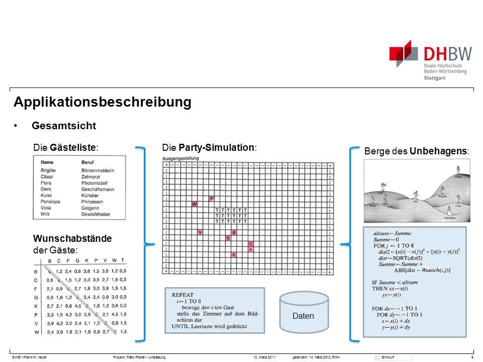 SWE1/Frank M. HoyerProjekt: Party-Planer - Umsetzung 12. März 2011geändert: 14. März 2012, FMH Entwurf Applikationsbeschreibung Gesamtsicht 5 Die Gäst