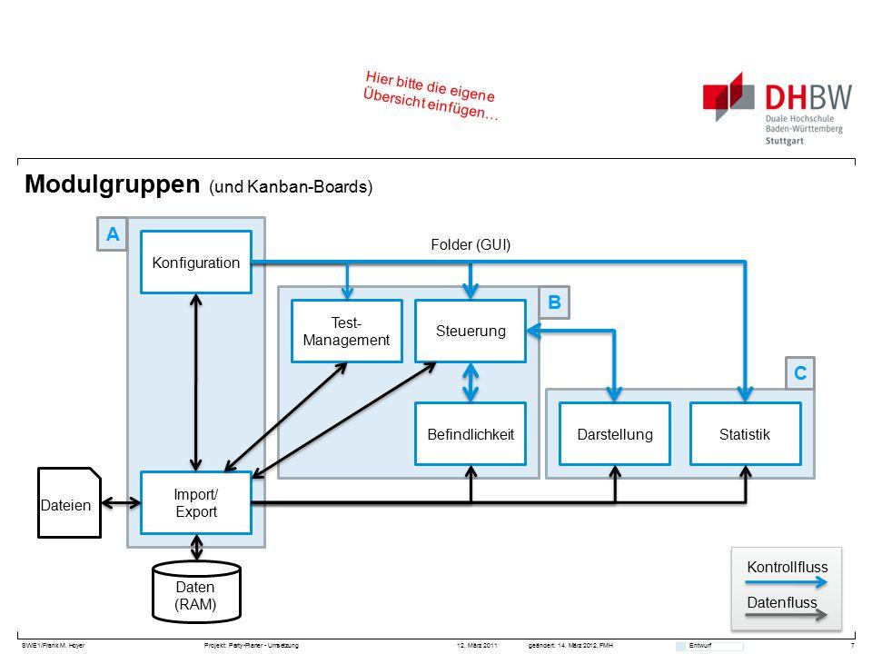 SWE1/Frank M. HoyerProjekt: Party-Planer - Umsetzung 12. März 2011geändert: 14. März 2012, FMH Entwurf Modulgruppen (und Kanban-Boards) 7 Import/ Expo