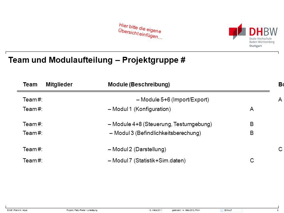 SWE1/Frank M. HoyerProjekt: Party-Planer - Umsetzung 12. März 2011geändert: 14. März 2012, FMH Entwurf Team und Modulaufteilung – Projektgruppe # 8 Te
