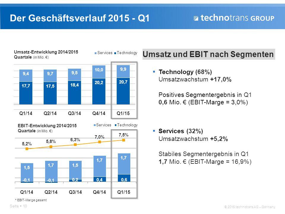 © 2015 technotrans AG – Germany Der Geschäftsverlauf 2015 - Q1 Seite  10  Technology (68%) Umsatzwachstum +17,0% Positives Segmentergebnis in Q1 0,6