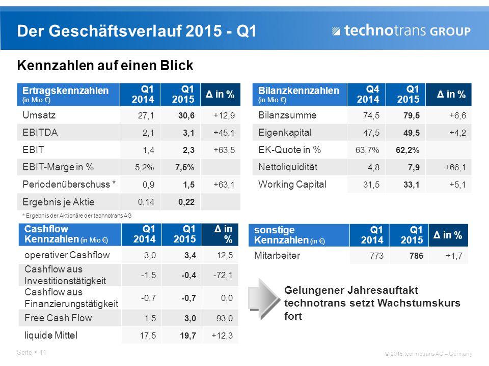 © 2015 technotrans AG – Germany Der Geschäftsverlauf 2015 - Q1 Seite  11 Kennzahlen auf einen Blick Ertragskennzahlen (in Mio €) Q1 2014 Q1 2015 Δ in