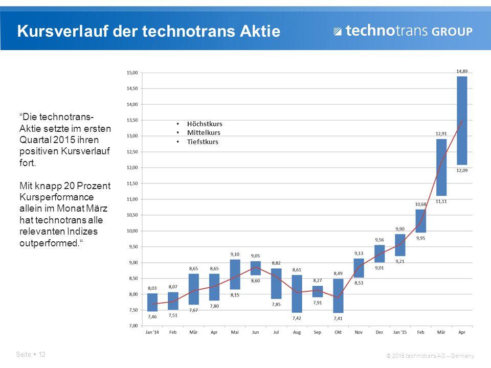 """© 2015 technotrans AG – Germany Kursverlauf der technotrans Aktie Seite  12 """"Die technotrans- Aktie setzte im ersten Quartal 2015 ihren positiven Kur"""