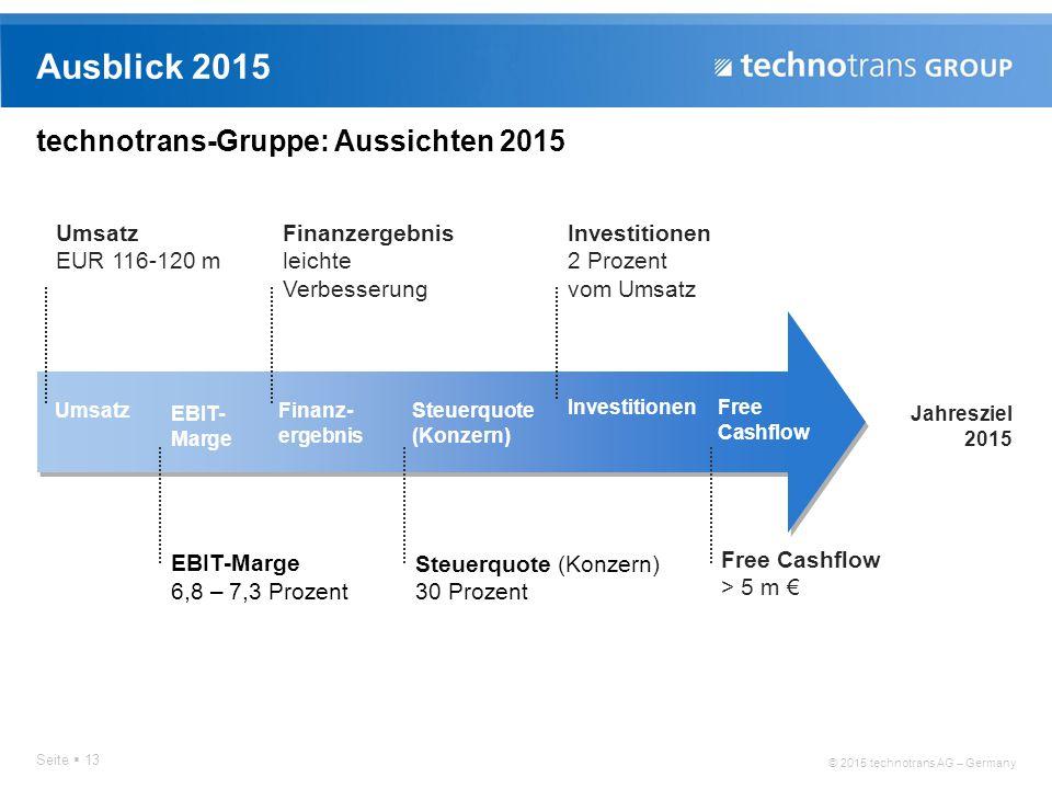 © 2015 technotrans AG – Germany Ausblick 2015 Seite  13 Umsatz EUR 116-120 m EBIT-Marge 6,8 – 7,3 Prozent Finanzergebnis leichte Verbesserung Umsatz