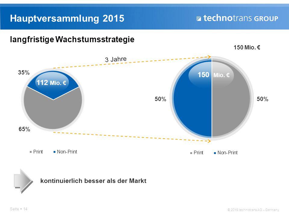 © 2015 technotrans AG – Germany Hauptversammlung 2015 Seite  14 langfristige Wachstumsstrategie 112 Mio. € 150 Mio. € kontinuierlich besser als der M
