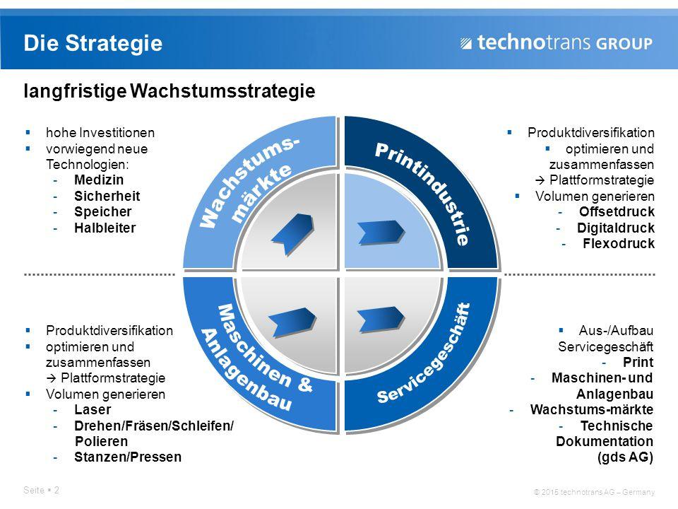 © 2015 technotrans AG – Germany Die Strategie Seite  2 langfristige Wachstumsstrategie  Produktdiversifikation  optimieren und zusammenfassen  Pla