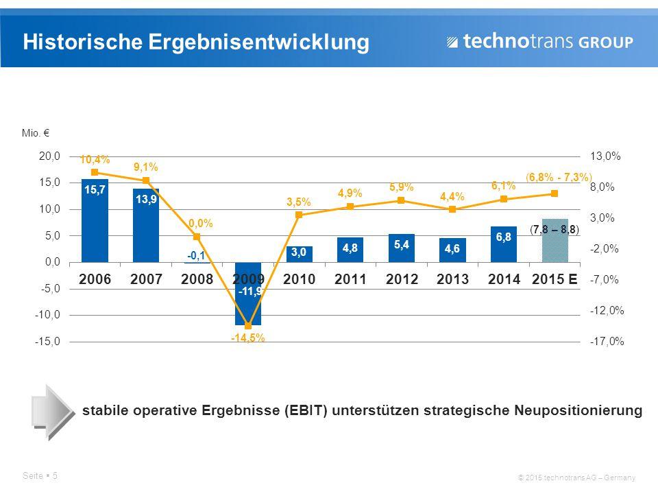 © 2015 technotrans AG – Germany Historische Ergebnisentwicklung Seite  5 stabile operative Ergebnisse (EBIT) unterstützen strategische Neupositionier