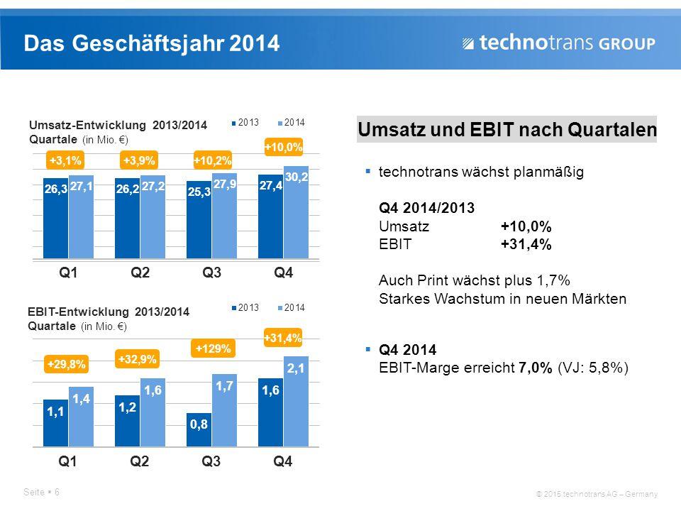 © 2015 technotrans AG – Germany Das Geschäftsjahr 2014 Seite  6 Umsatz und EBIT nach Quartalen  technotrans wächst planmäßig Q4 2014/2013 Umsatz +10