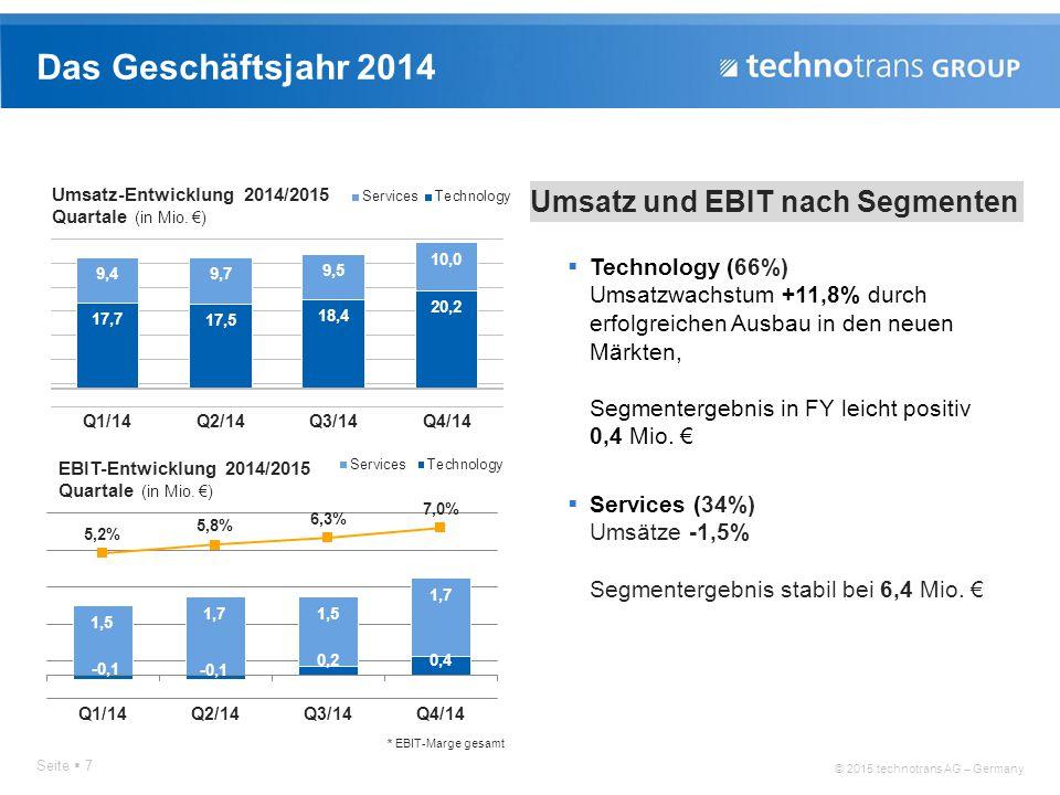 © 2015 technotrans AG – Germany Das Geschäftsjahr 2014 Seite  8 Kennzahlen auf einen Blick Ertragskennzahlen (in T€) Q1-Q4 2013 Q1-Q4 2014 Δ in % Umsatz 105.207112.371+6,8 EBITDA 7.8159.873+26,3 EBIT 4.6266.830+47,6 EBIT-Marge in % 4,4%6,1% Jahresüberschuss * 3.0164.381+45,3 Ergebnis je Aktie 0,470,67+44,6 Bilanzkennzahlen (in T€) Q4 2013 Q4 2014 Δ in % Bilanzsumme 73.01974.534+2,1 Eigenkapital 43.74347.470+8,5 EK-Quote in % 59,9%63,7% Nettoverschuldung -941-4.763 Working Capital 28.25431.489+11,4 Cashflow Kennzahlen (in T€) Q1-Q4 2013 Q1-Q4 2014 Δ in % operativer Cashflow 2.6937.124 CF aus Investitionstätigkeit -6.126-2.303 CF aus Finanzierungstätigkeit 1.590-4.596 Free Cash Flow -3.4334.821 liquide Mittel 16.72317.238+3,1 sonstige Kennzahlen (in €) Q1-Q4 2013 Q1-Q4 2014 Δ in % Mitarbeiter 763771+1,1 Ziele erreicht: Ertragslage - deutlich verbessert durch organisches Wachstum, Finanzlage - positive Cashflows Vermögenslage - starke Bilanz * Ergebnis der Aktionäre der technotrans AG