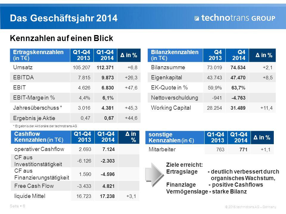 © 2015 technotrans AG – Germany Das Geschäftsjahr 2014 Seite  8 Kennzahlen auf einen Blick Ertragskennzahlen (in T€) Q1-Q4 2013 Q1-Q4 2014 Δ in % Ums