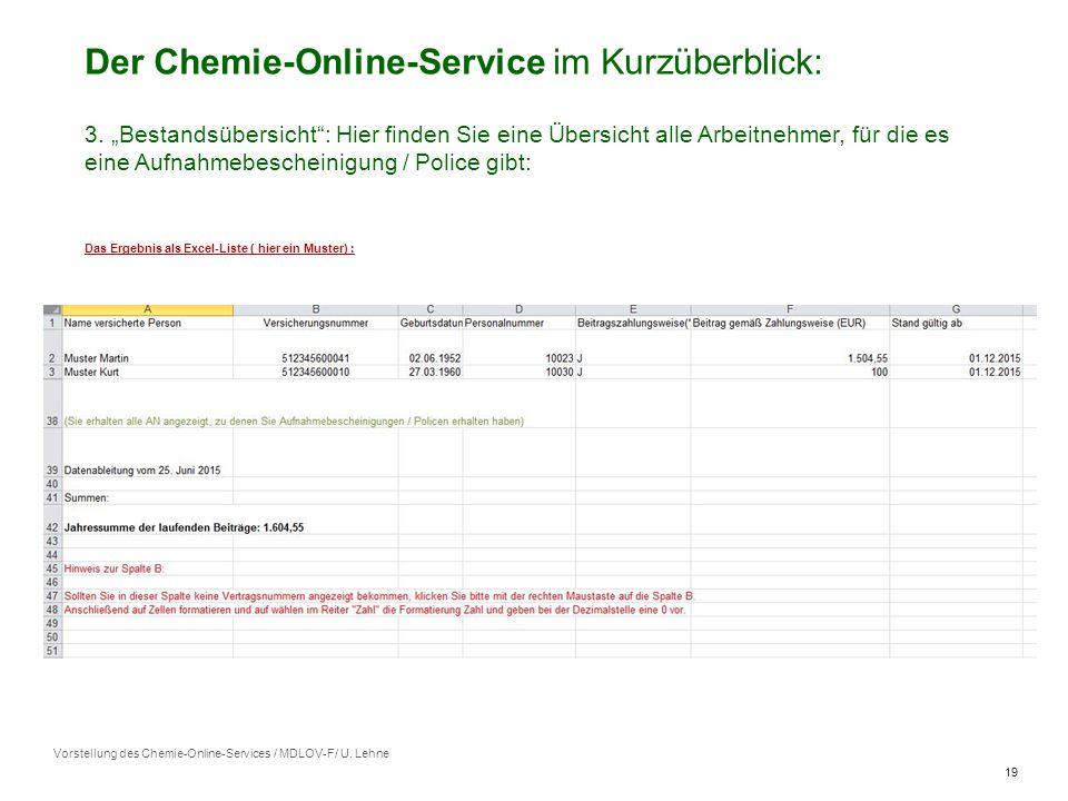 19 Der Chemie-Online-Service im Kurzüberblick: Das Ergebnis als Excel-Liste ( hier ein Muster) : Vorstellung des Chemie-Online-Services / MDLOV-F/ U.