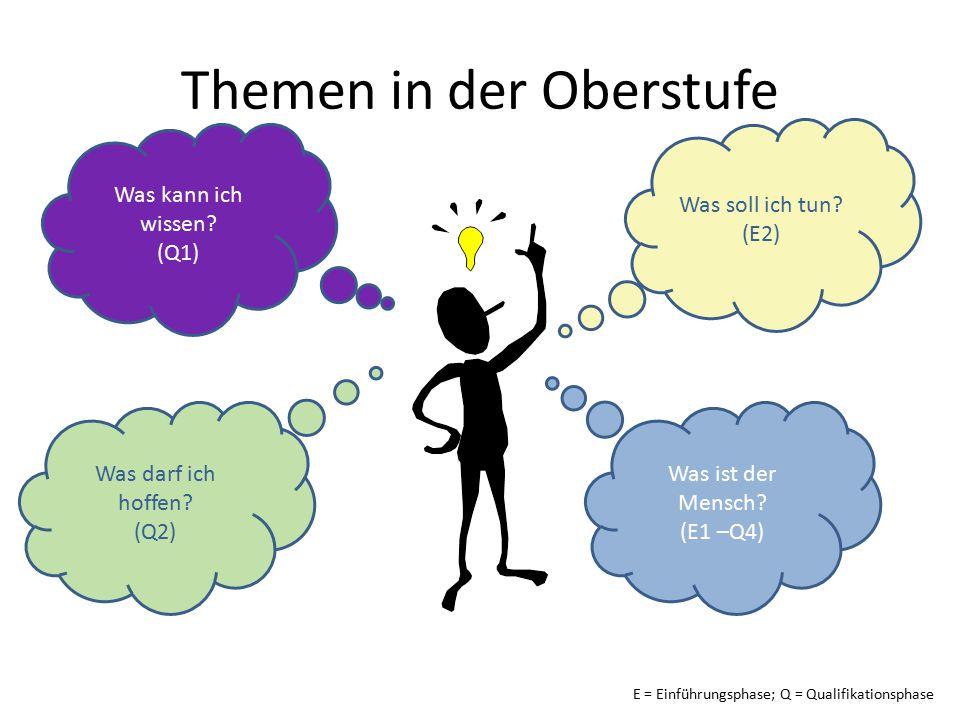 Themen in der Oberstufe Was soll ich tun? (E2) Was ist der Mensch? (E1 –Q4) Was darf ich hoffen? (Q2) Was kann ich wissen? (Q1) E = Einführungsphase;