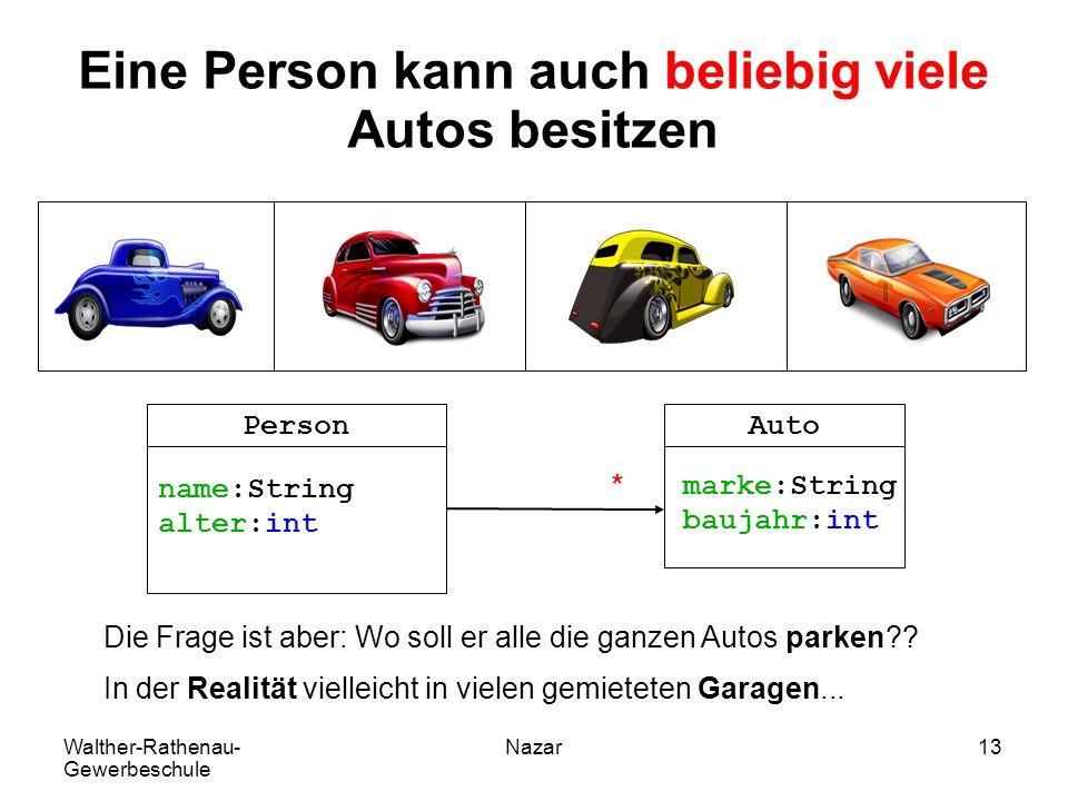 Walther-Rathenau- Gewerbeschule Nazar13 Eine Person kann auch beliebig viele Autos besitzen PersonAuto name:String alter:int marke:String baujahr:int