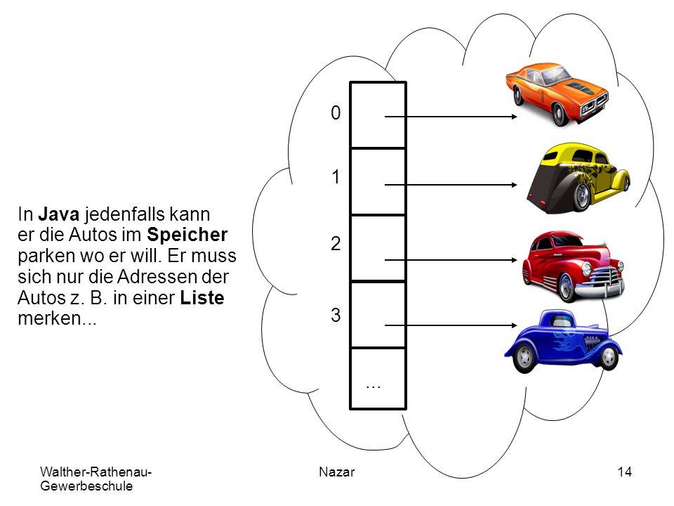 Walther-Rathenau- Gewerbeschule Nazar14 In Java jedenfalls kann er die Autos im Speicher parken wo er will. Er muss sich nur die Adressen der Autos z.