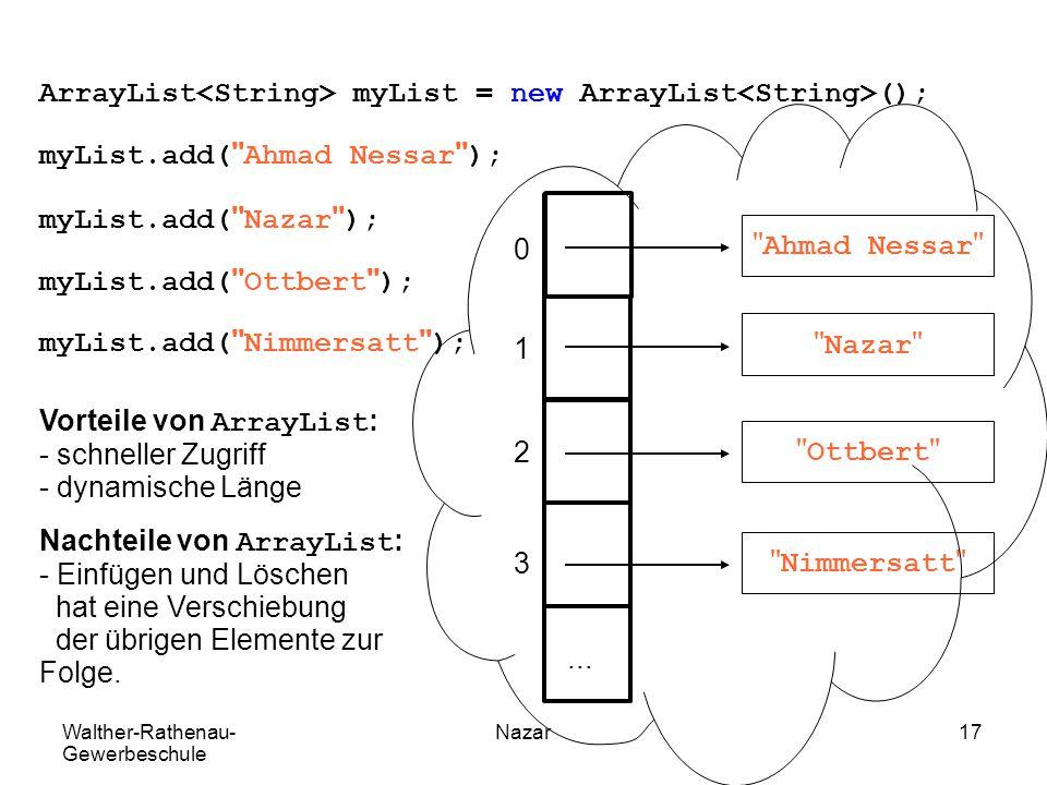 Walther-Rathenau- Gewerbeschule Nazar17 ''Ahmad Nessar'' ''Nazar'' ''Ottbert'' ''Nimmersatt'' 0 1 2 3 ArrayList myList = new ArrayList ();... myList.a