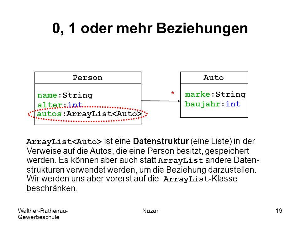 Walther-Rathenau- Gewerbeschule Nazar19 0, 1 oder mehr Beziehungen PersonAuto name:String alter:int marke:String baujahr:int autos:ArrayList * ArrayLi