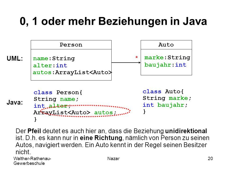 Walther-Rathenau- Gewerbeschule Nazar20 0, 1 oder mehr Beziehungen in Java class Person{ String name; int alter; ArrayList autos; } class Auto{ String