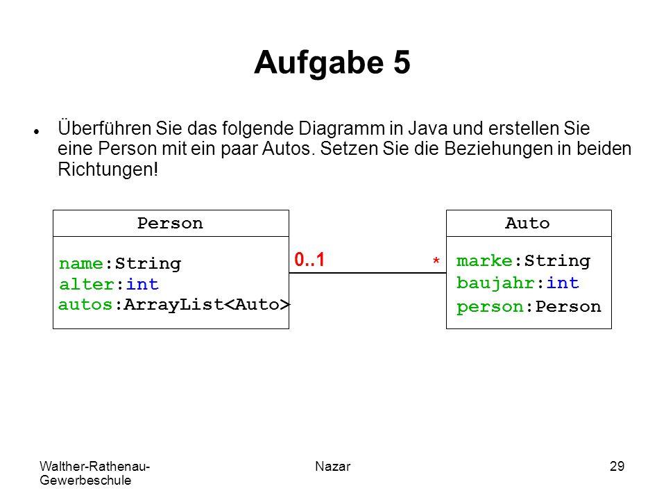 Walther-Rathenau- Gewerbeschule Nazar29 Aufgabe 5 Überführen Sie das folgende Diagramm in Java und erstellen Sie eine Person mit ein paar Autos. Setze
