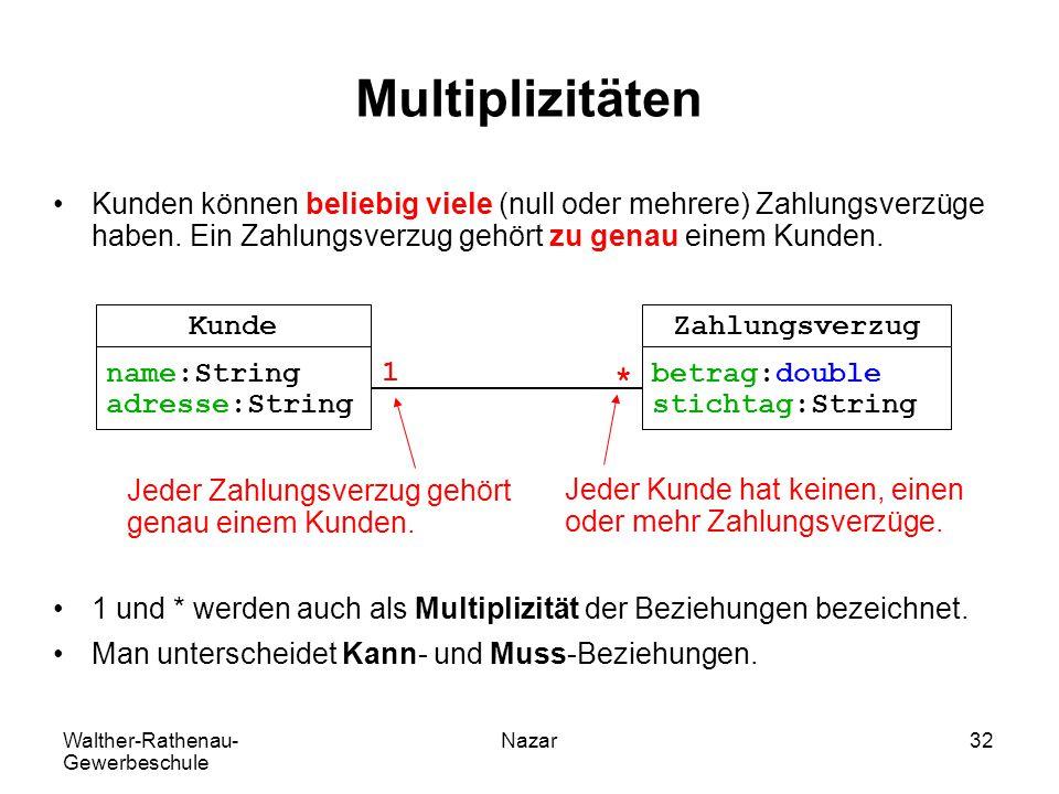 Walther-Rathenau- Gewerbeschule Nazar32 Multiplizitäten Kunden können beliebig viele (null oder mehrere) Zahlungsverzüge haben. Ein Zahlungsverzug geh