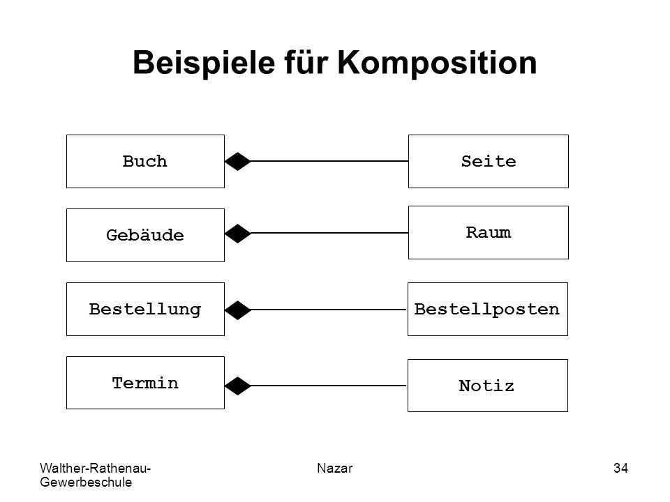 Walther-Rathenau- Gewerbeschule Nazar34 Beispiele für Komposition Seite Raum BestellpostenBestellung Gebäude Termin Buch Notiz