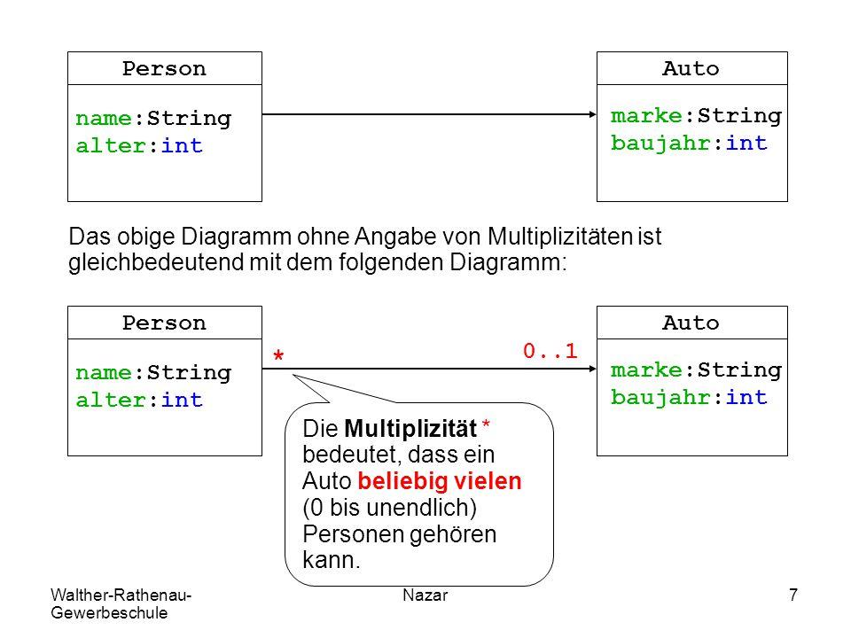 Walther-Rathenau- Gewerbeschule Nazar7 PersonAuto name:String alter:int marke:String baujahr:int Das obige Diagramm ohne Angabe von Multiplizitäten is