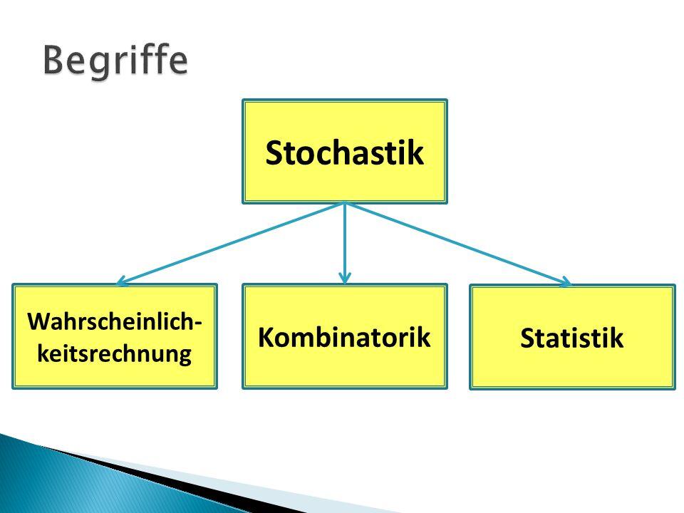 Statistik Wahrscheinlich- keitsrechnung Kombinatorik Stochastik