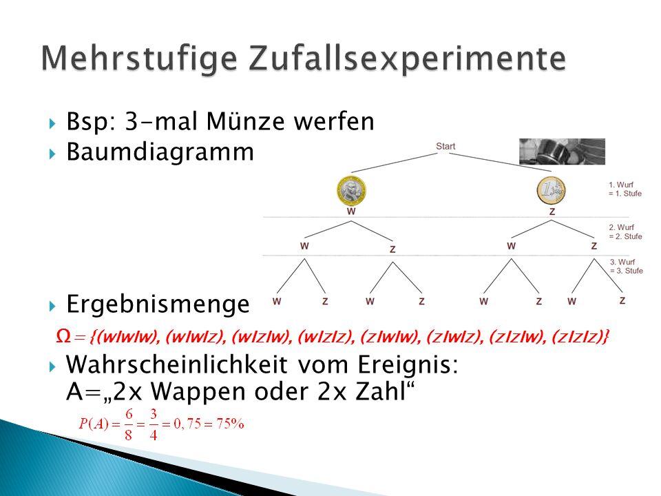  Mengentheoretische Definition ◦ Jede Teilmenge A von eines Zufallsexperiments nennt man Ereignis.