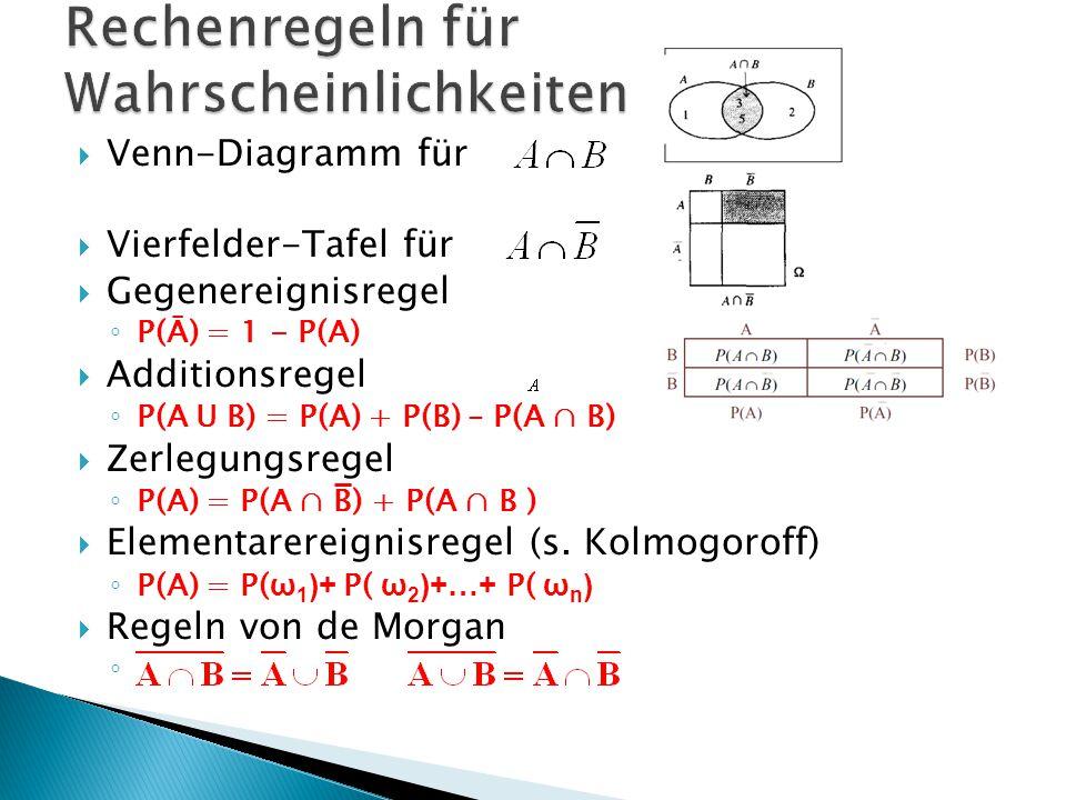  Am Bsp  Gesetz der großen Zahlen: für große n  Wahrscheinlichkeitsverteilung am Urnen-Bsp  Laplace-Formel