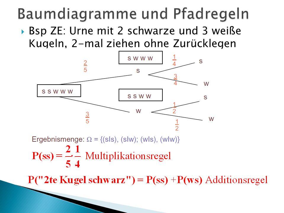 """ Bsp Urne 3 rote 1 weiße, zweimal ziehen ohne zurücklegen  Baumdiagramm  A=""""rot im ersten Zug B=""""rot im zweiten Zug  P(B) unter der Bedingung A"""