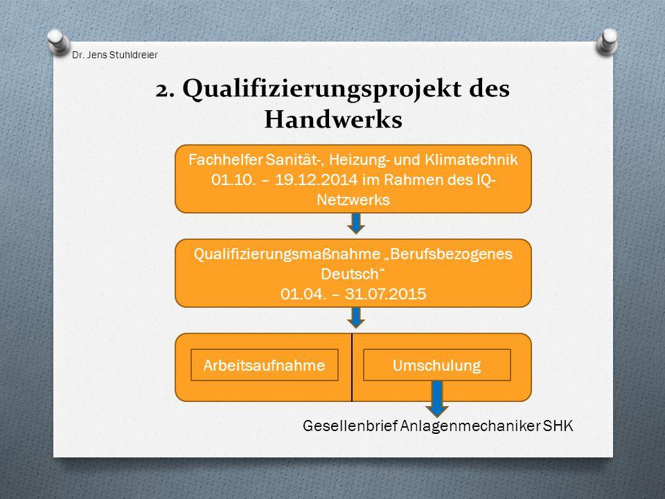 2. Qualifizierungsprojekt des Handwerks Fachhelfer Sanität-, Heizung- und Klimatechnik 01.10. – 19.12.2014 im Rahmen des IQ- Netzwerks Qualifizierungs