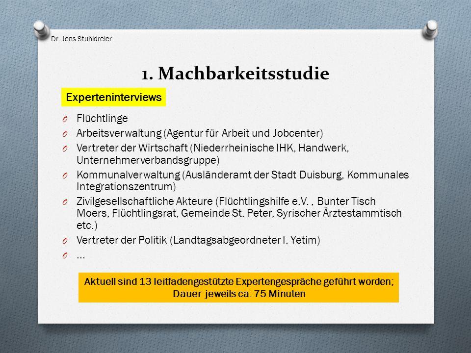 1. Machbarkeitsstudie O Flüchtlinge O Arbeitsverwaltung (Agentur für Arbeit und Jobcenter) O Vertreter der Wirtschaft (Niederrheinische IHK, Handwerk,