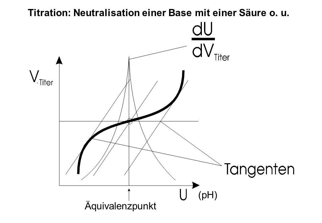 Titration: Neutralisation einer Base mit einer Säure o. u. (pH) Äquivalenzpunkt