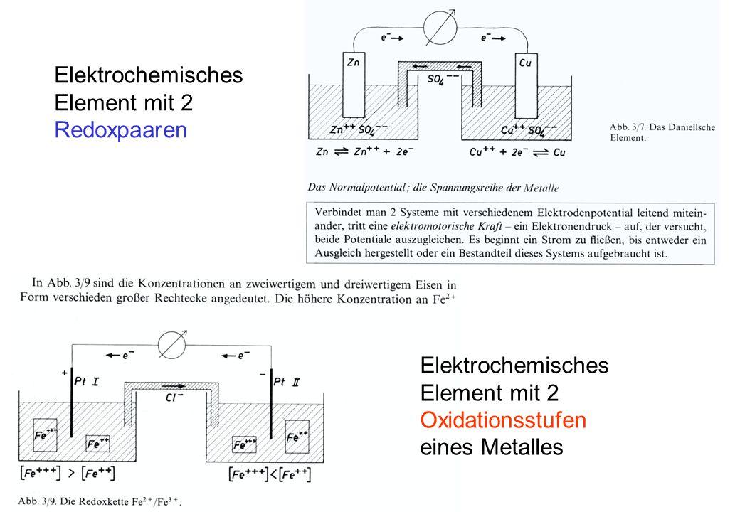 Elektrochemisches Element mit 2 Redoxpaaren Elektrochemisches Element mit 2 Oxidationsstufen eines Metalles