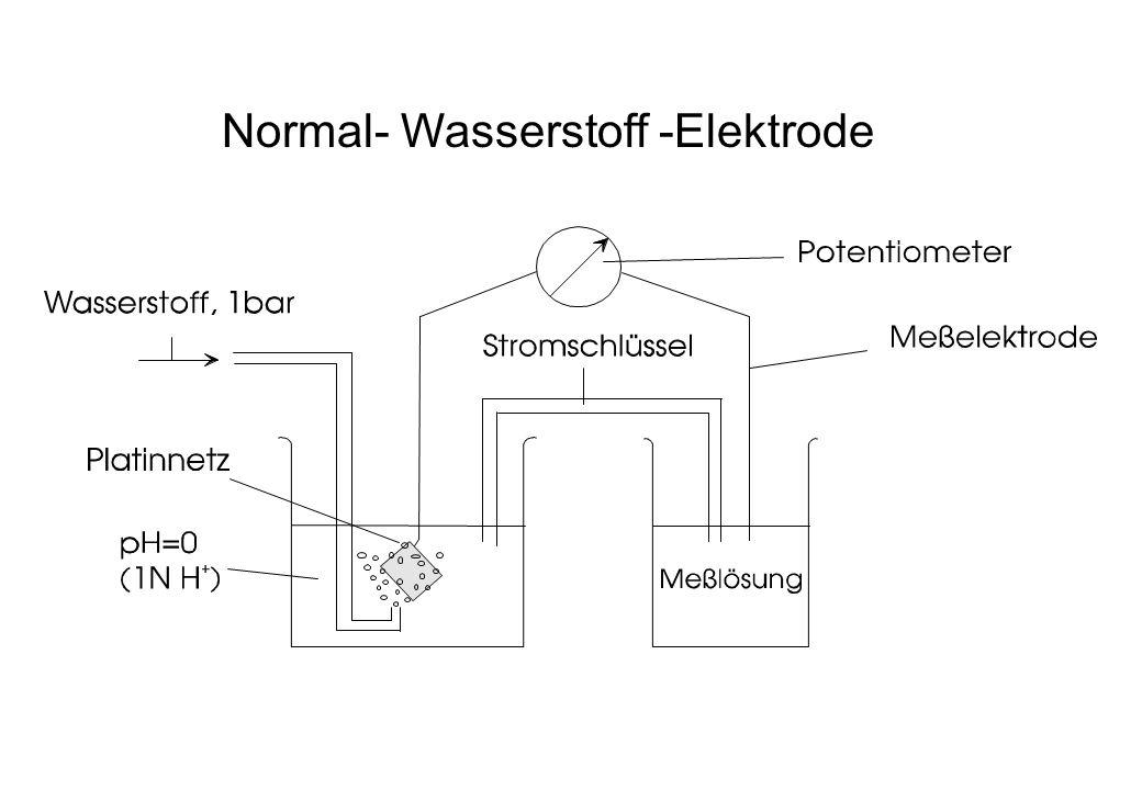 Normal- Wasserstoff -Elektrode