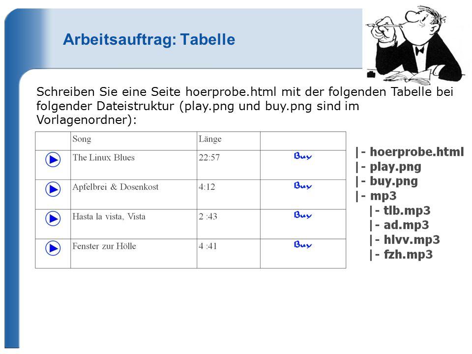Arbeitsauftrag: Tabelle Schreiben Sie eine Seite hoerprobe.html mit der folgenden Tabelle bei folgender Dateistruktur (play.png und buy.png sind im Vo