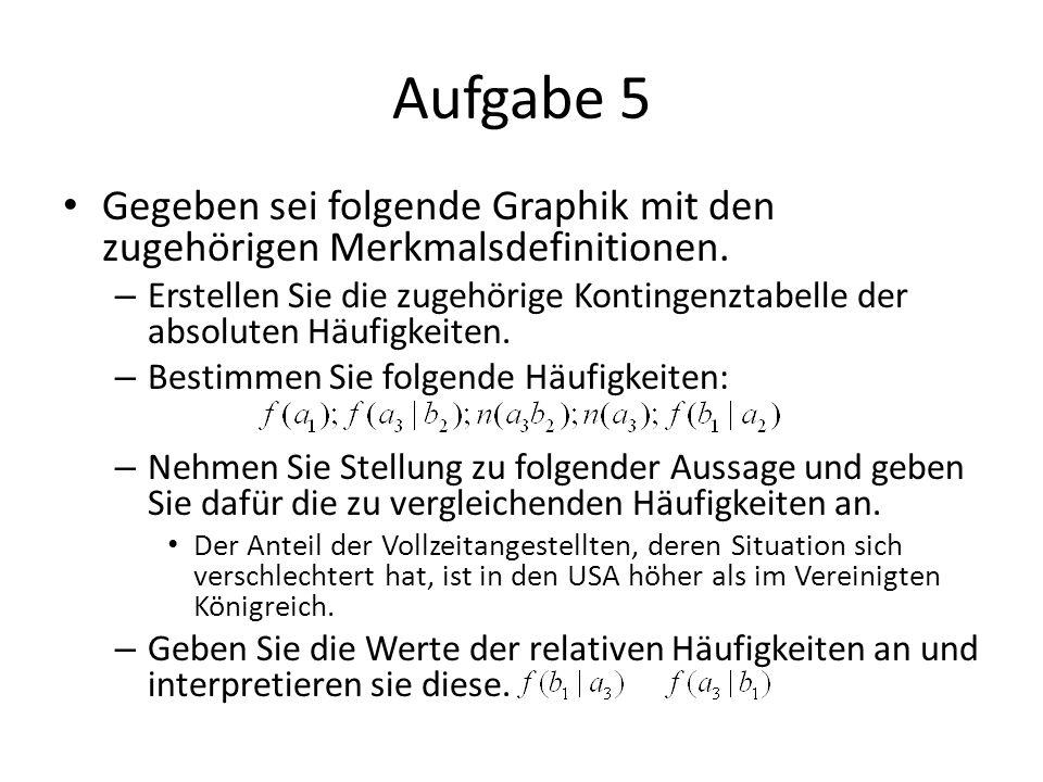 Aufgabe 5 Gegeben sei folgende Graphik mit den zugehörigen Merkmalsdefinitionen.