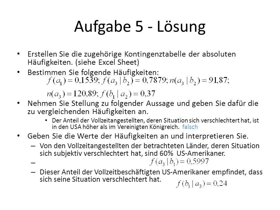 Aufgabe 5 - Lösung Erstellen Sie die zugehörige Kontingenztabelle der absoluten Häufigkeiten.