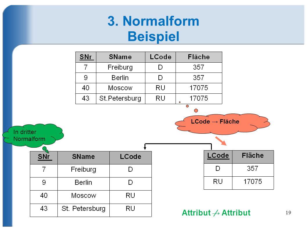 19 3. Normalform Beispiel LCode → Fläche Attribut → Attribut In dritter Normalform