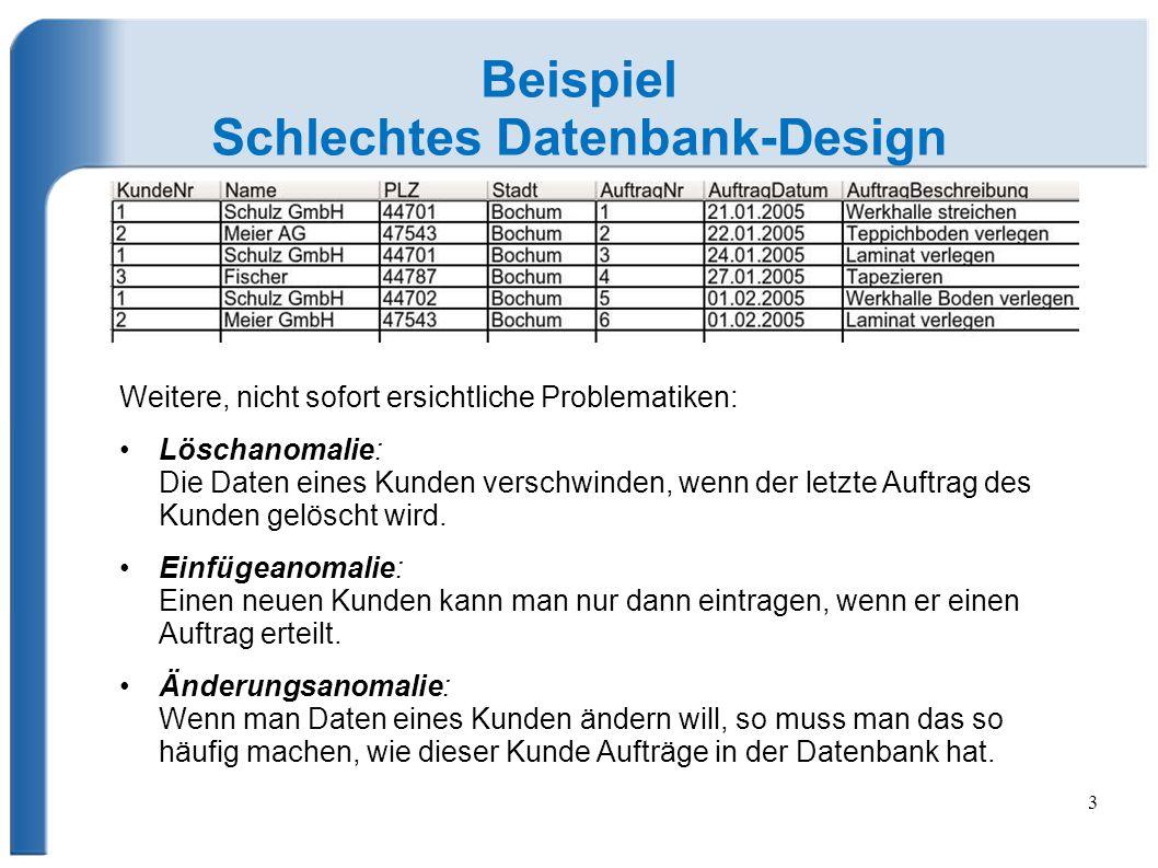 3 Beispiel Schlechtes Datenbank-Design Weitere, nicht sofort ersichtliche Problematiken: Löschanomalie: Die Daten eines Kunden verschwinden, wenn der letzte Auftrag des Kunden gelöscht wird.