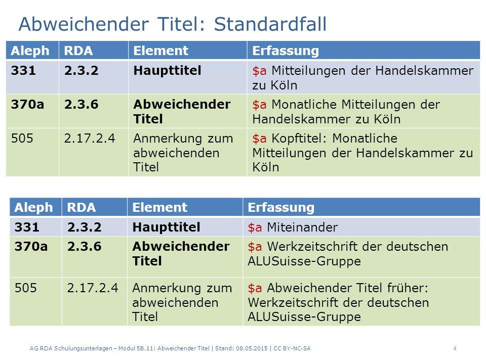 AG RDA Schulungsunterlagen – Modul 5B.11: Abweichender Titel   Stand: 08.05.2015   CC BY-NC-SA5 AlephRDAElementErfassung 3312.3.2Haupttitel$a Magazin für Berlin 370a2.3.6Abweichender Titel $a Berlin-Magazin 5052.17.2.4Anmerkung zum abweichenden Titel $a Titel auf dem Umschlag 1999- 2000: Berlin-Magazin 1.