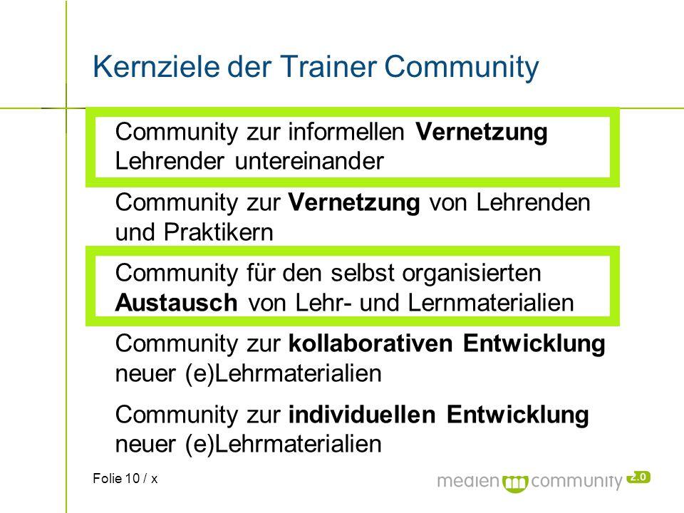 Kernziele der Trainer Community Community zur informellen Vernetzung Lehrender untereinander Community zur Vernetzung von Lehrenden und Praktikern Com