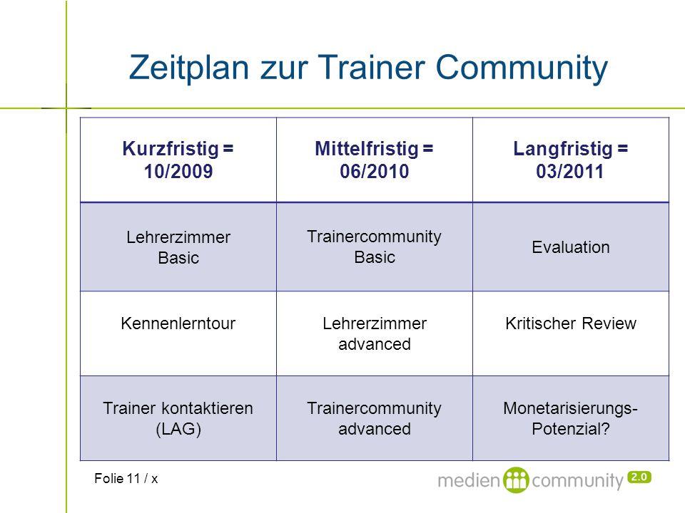 Zeitplan zur Trainer Community Kurzfristig = 10/2009 Mittelfristig = 06/2010 Langfristig = 03/2011 Lehrerzimmer Basic Trainercommunity Basic Evaluatio