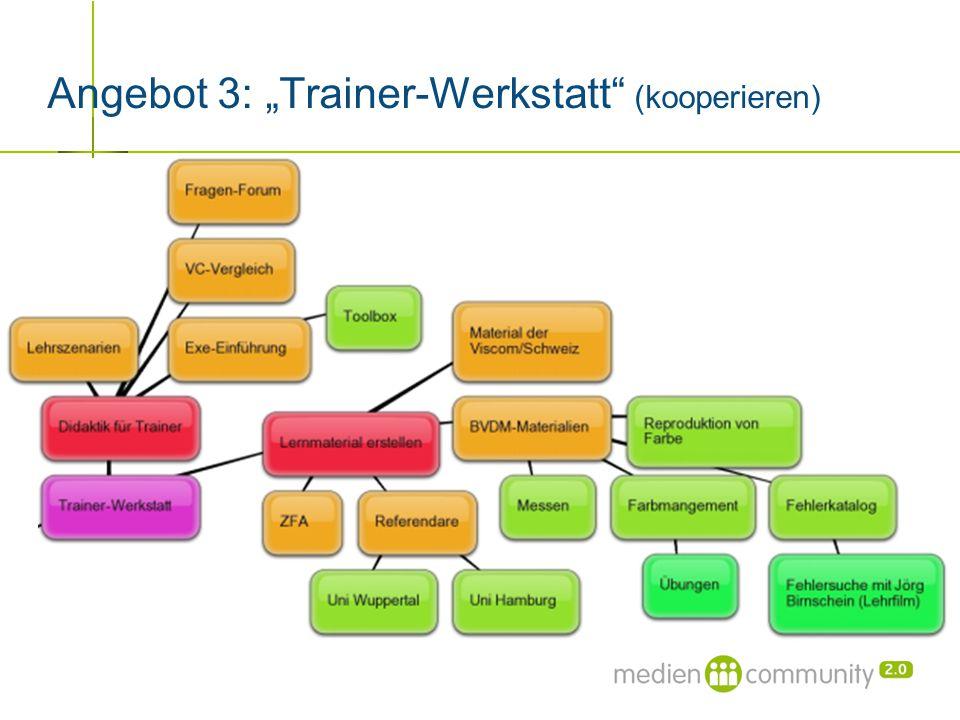"""Angebot 3: """"Trainer-Werkstatt"""" (kooperieren) Folie 7 / x"""
