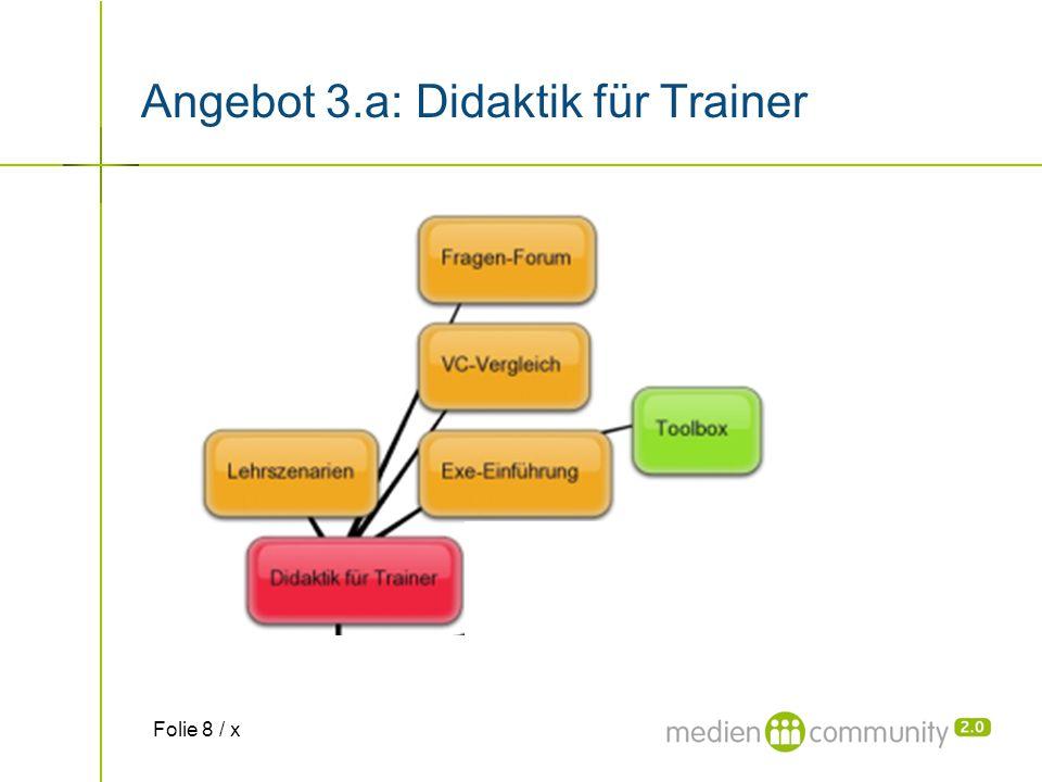 Angebot 3.a: Didaktik für Trainer Folie 8 / x