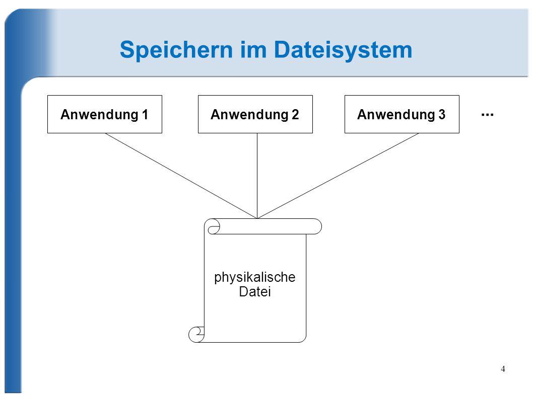 4 Speichern im Dateisystem Anwendung 1... Anwendung 2 physikalische Datei Anwendung 3