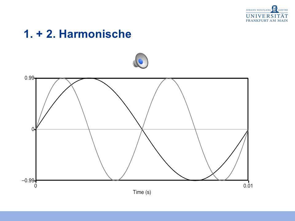 1. Harmonische = Grundfrequenz T = 0,01s = 10 ms 1/T = 1/0,01 = 100 Hz
