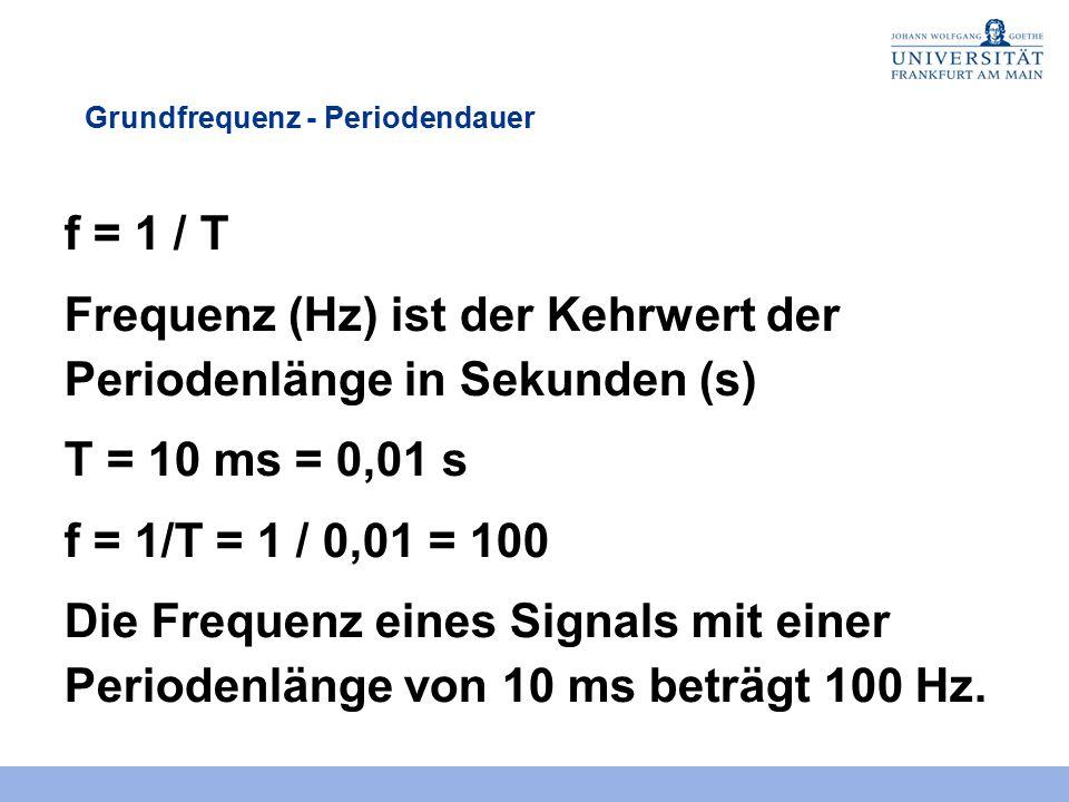 Verhältnis der Harmonischen Grundfrequenz = 100 140 220 1f 0 = 100140220 2f 0 =200280440 3f 0 =300420660 4f 0 =400560880 5f 0 =500700 1100 Etc.